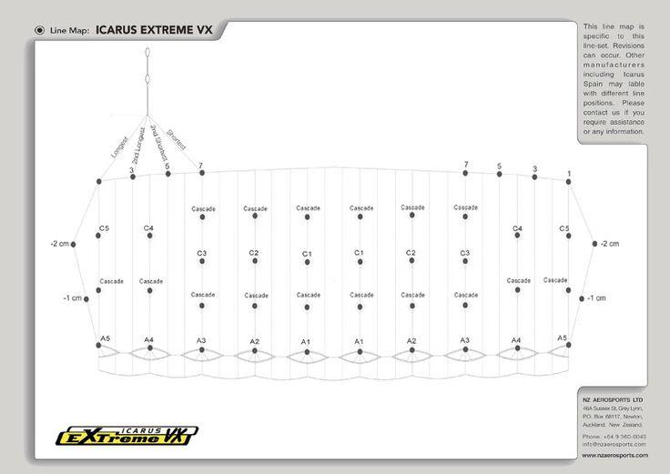 Extreme VX line map #extremeVX #nzaerosports