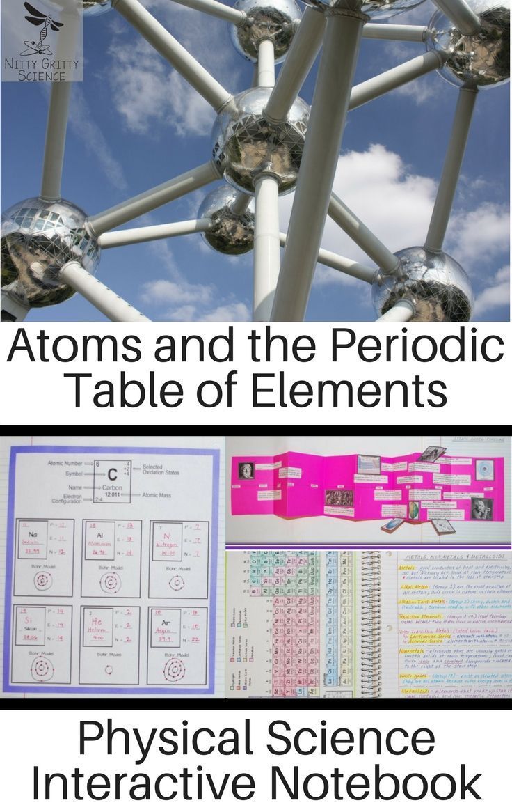 Atoms and the Periodic Table of Elements: Physical Science Interactive Notebook: •Atomic Structure •Masses of Atoms •The Periodic Table •Metals, Nonmetals and Metalloids