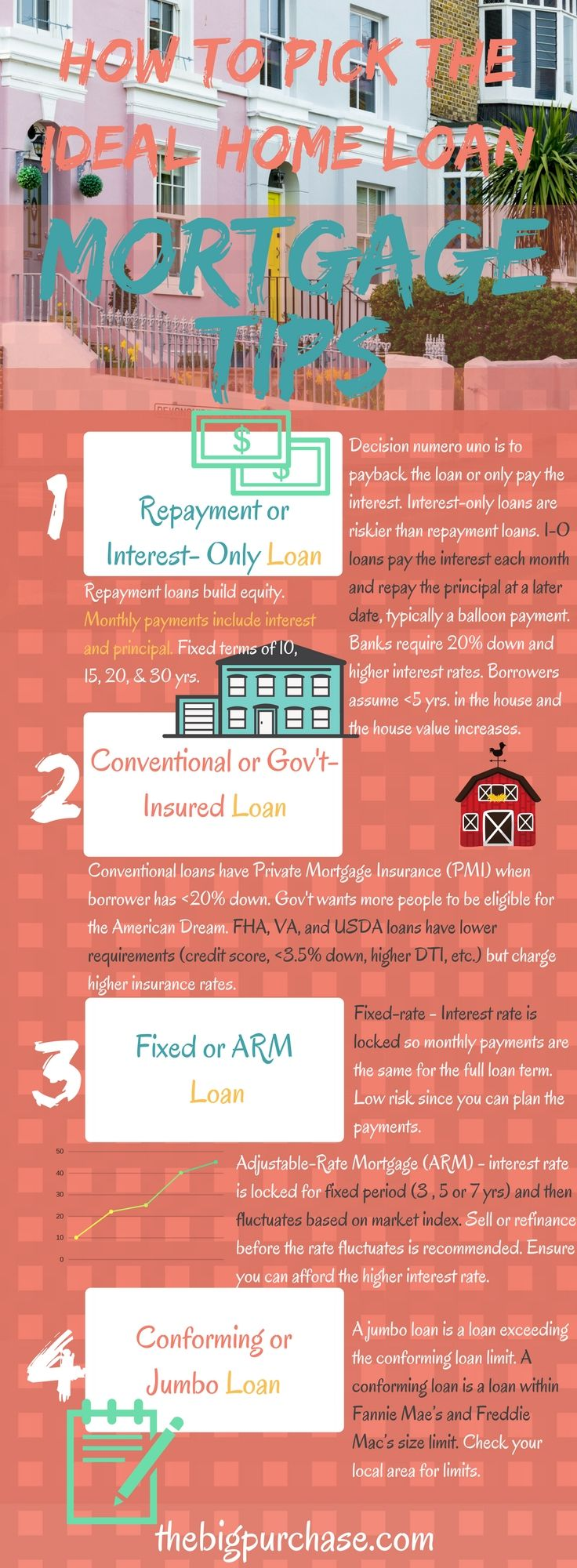 best 25+ arm mortgage ideas only on pinterest | mortgage tips