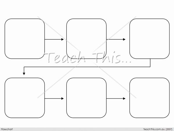 Elegant Blank Flow Chart Template in 2020 (With images