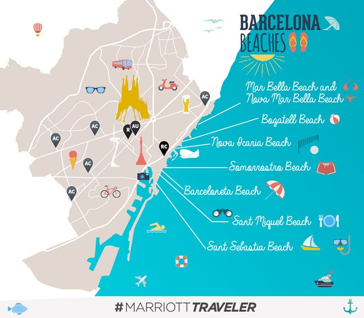 Where to Go in Barcelona When You Live for the Beach