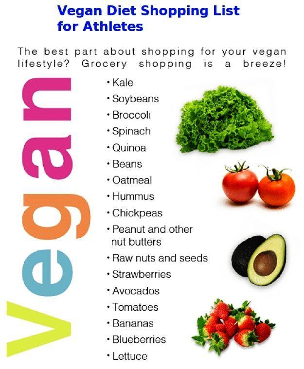 is a vegan diet the best diet?
