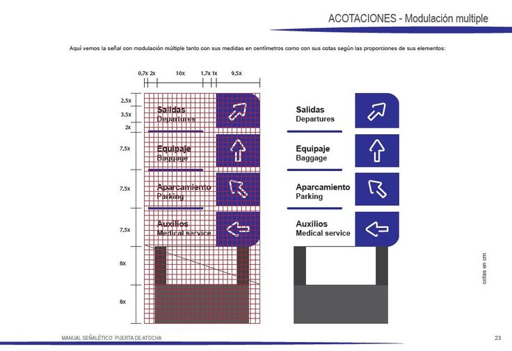 Manual señalético (ACOTACIONES)