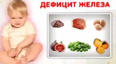 Железодефицитная анемия у детей. Причины и лечение