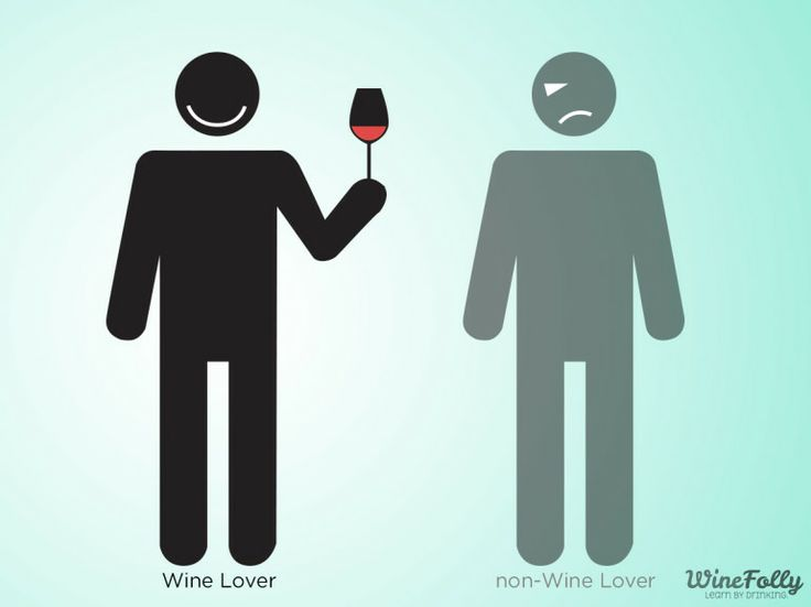 Wine Lover! #winelove (Wine = Happiness Vector Illustration) #cGreens (Wine In Hand) #cTeal