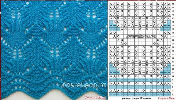 Вязание шарфа спицами для женщины Схемы узоры видео МК