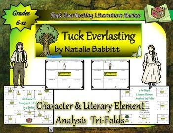 Tuck Everlasting By Natalie Babbitt Character Analysis Tri