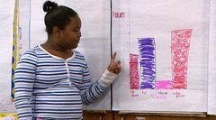 Inspirational Teaching Videos: Great ideas to help you teach Digital Citizenship