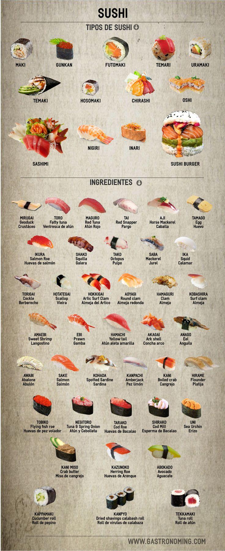 Mundo Sushi, tipos, ingredientes, nombres...