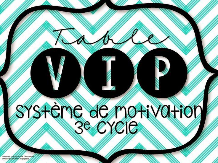 La classe de Karine: Système de motivation