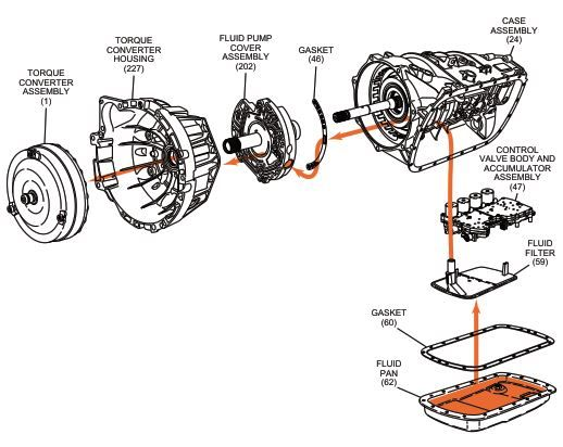 [DIAGRAM] 2000 2001 Ford Expedition Transmission Diagram