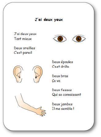 Paroles de la comptine J'ai deux yeux : J'ai deux yeux, Tant mieux, Deux oreilles.. Deux bras Ça va... Comptine illustrée sur le corps et les cinq sens à imprimer.
