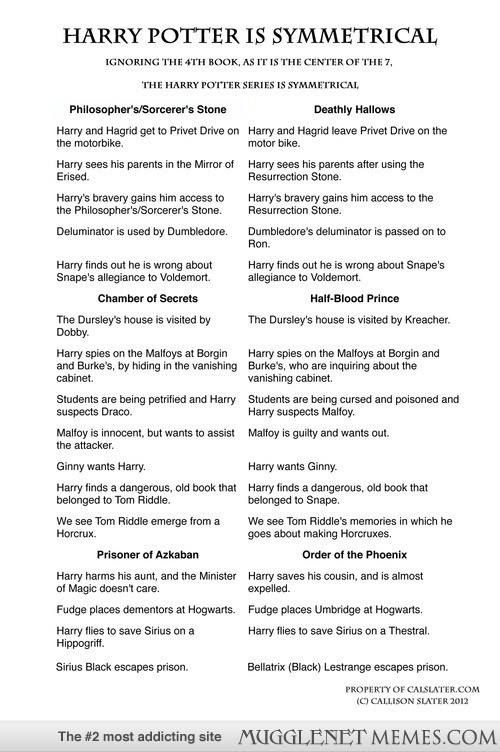 Harry Potter Book Level : Images about ⚡harry potter hermione granger ron