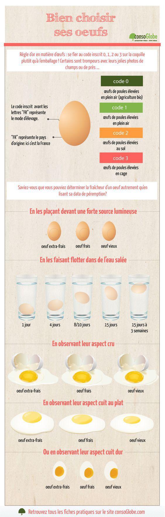 Elaboration, conception et mise en place d'ateliers FLE utilisant la gastronomie française comme support pédagogique.