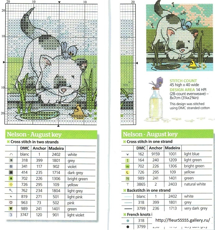 08-01 - Nelson and Tibs and fish - Nelson's World Calendar 2010