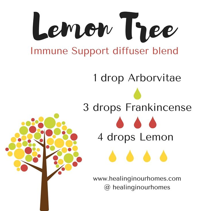 10 essential oil diffuser blends Running some doTERRA amazingness in your diffuser can mean the difference between a sad day and a fantastic day!