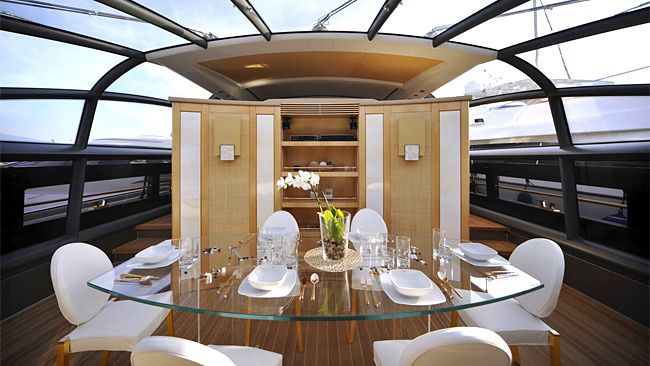 Top 13 Most Expensive Yachts in the World - History Supreme - Rich and Loaded