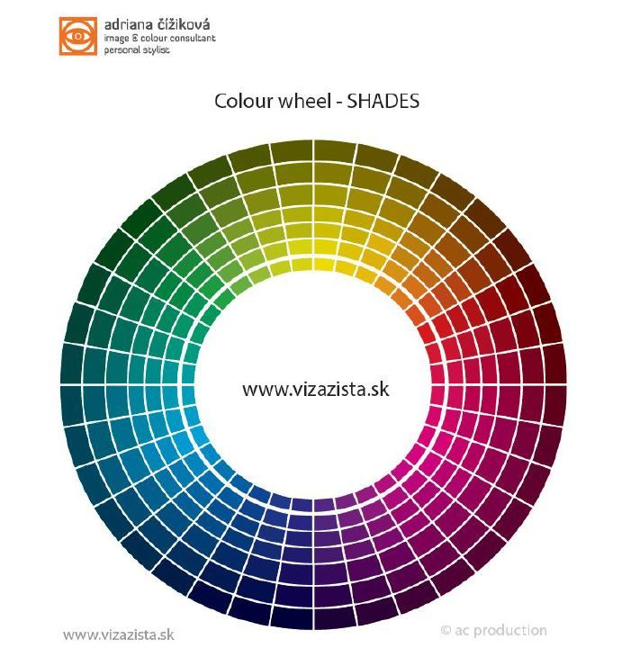 Colour art theory: Shades are full saturated hues with less or more black added. Shades are satureted and at the same time muted colours (inside of colour wheel)  to dark shades (outside). More black, more darkness. Dark colours, low chroma. 36 colour wheel.