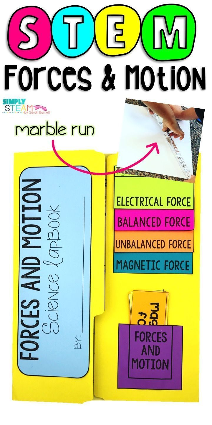 Learn About Force And Motion With This 5e Lesson Plan Which Includes Experiments Interactive Notebook Foldables Force And Motion Stem Projects Gravity Lessons