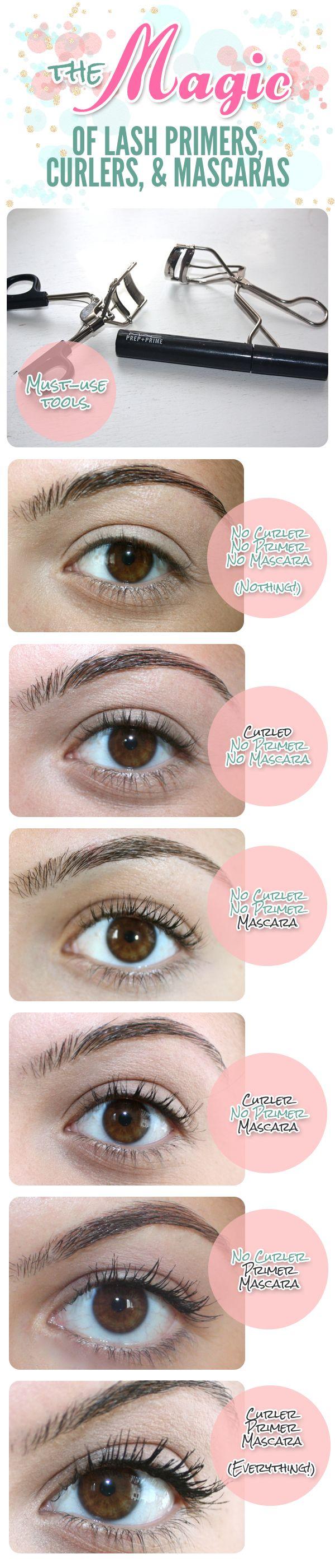 Eyelash Curling vs. Eyelash Priming – What Really Makes A Difference?