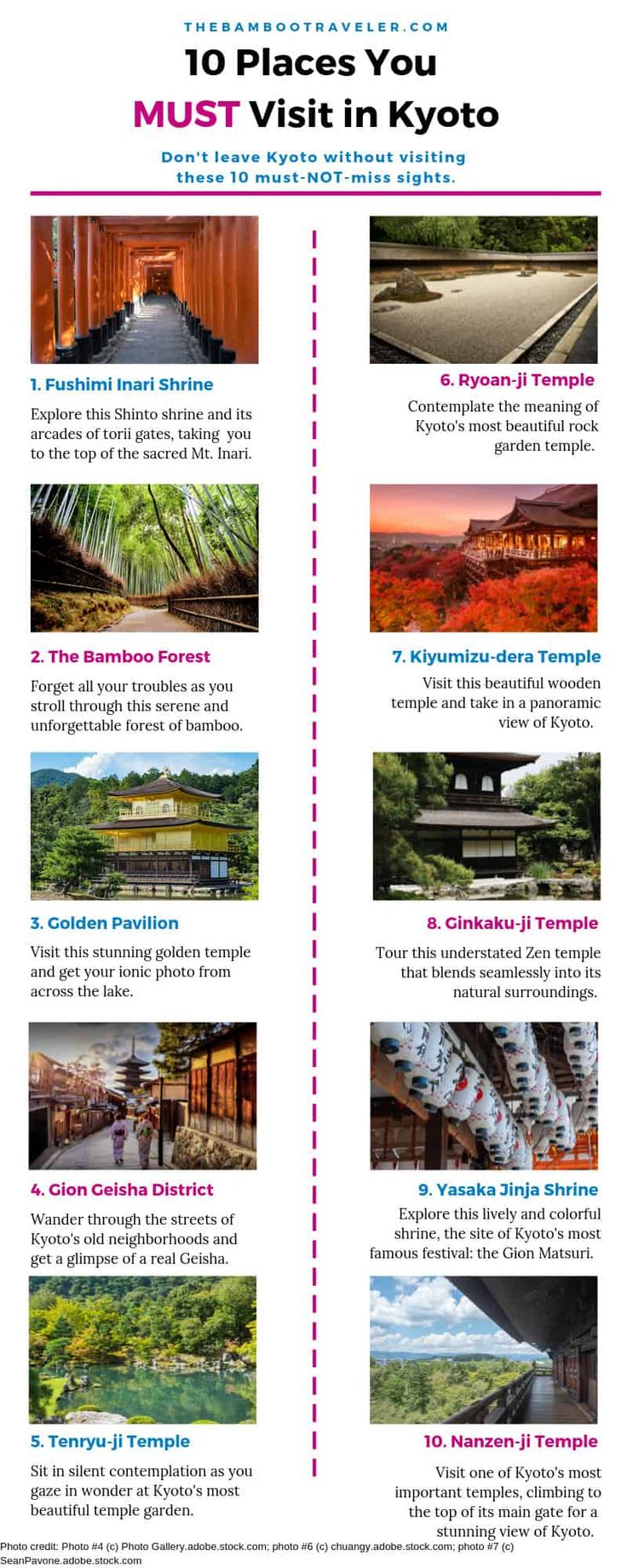 Top 10 Must-See Places to Visit in Kyoto