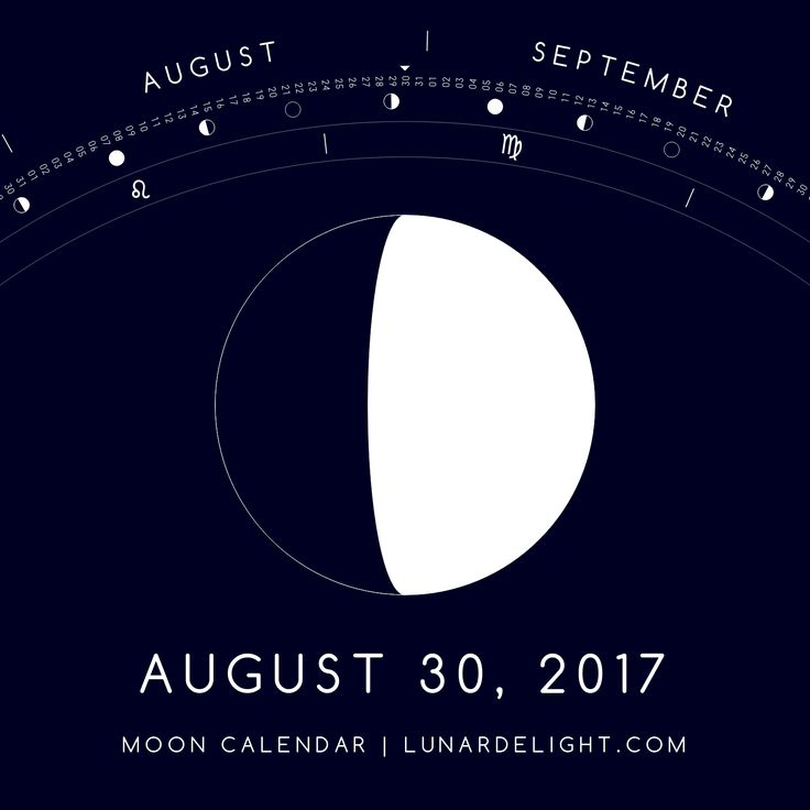 Wednesday, August 30 @ 09:05 GMT  Waxing Gibboust - Illumination: 60%  Next Full Moon: Wednesday, September 6 @ 07:04 GMT Next New Moon: Wednesday, September 20 @ 05:30 GMT