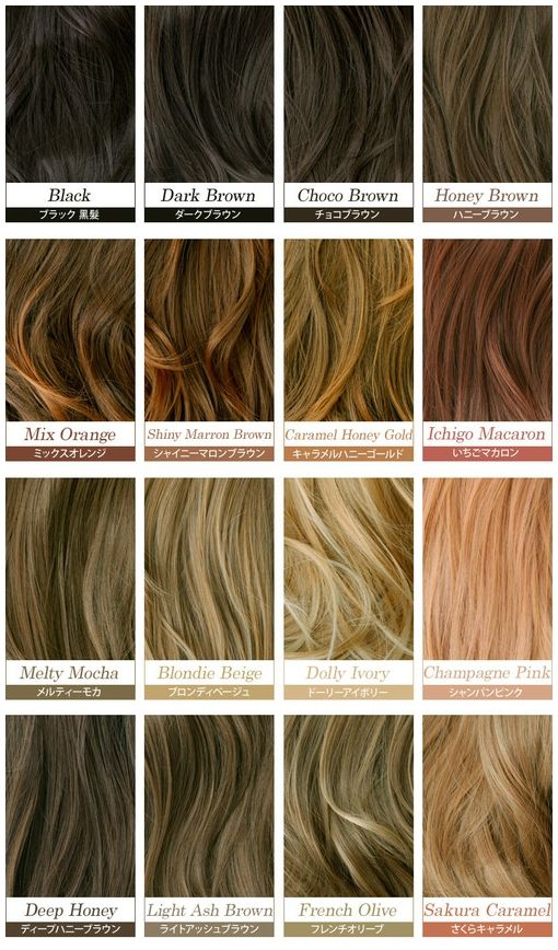hair color pattern .t