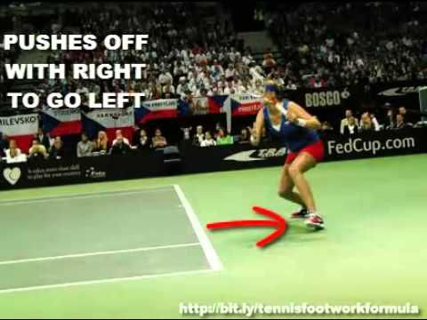 Tennis Footwork - The Importance Of Opposing Forces