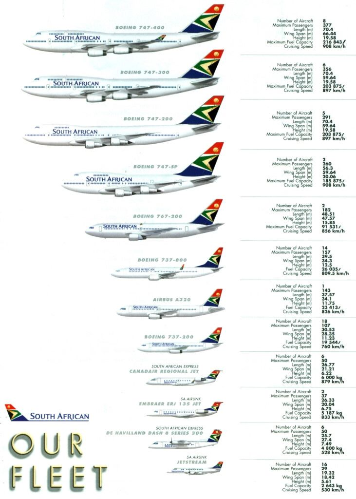 South African Airways Fleet