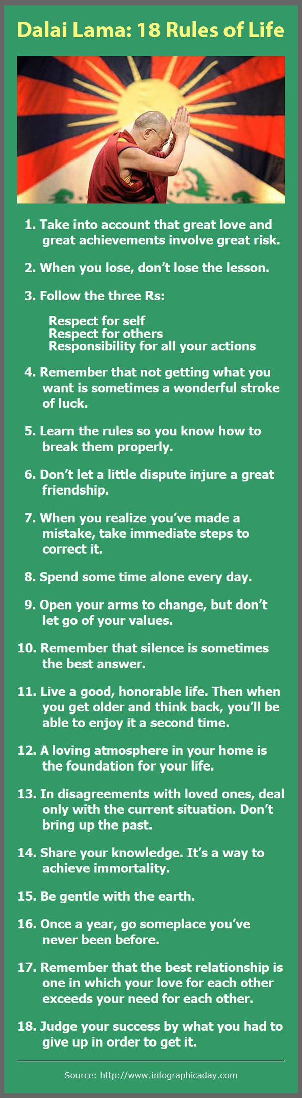 Dalai Lama: 18 Rules of Life - 1. Take into account that great love and great achievements involve great risk. 2. When you lose, don't lose the lesson. 3. Remember that not getting what you want is sometimes a wonderful stroke of luck. more . . .