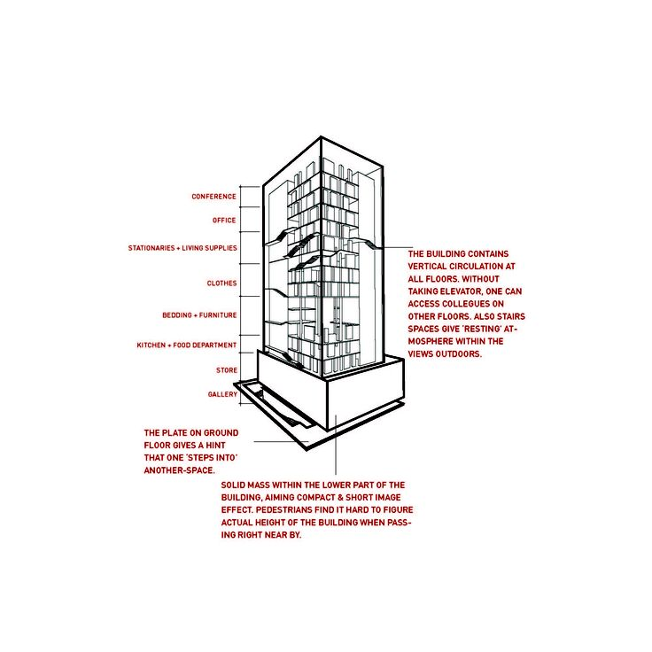 three dimensional explanation