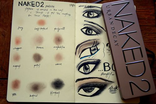 on my shopping list.. naked2 by urban decay eyeshadow palette