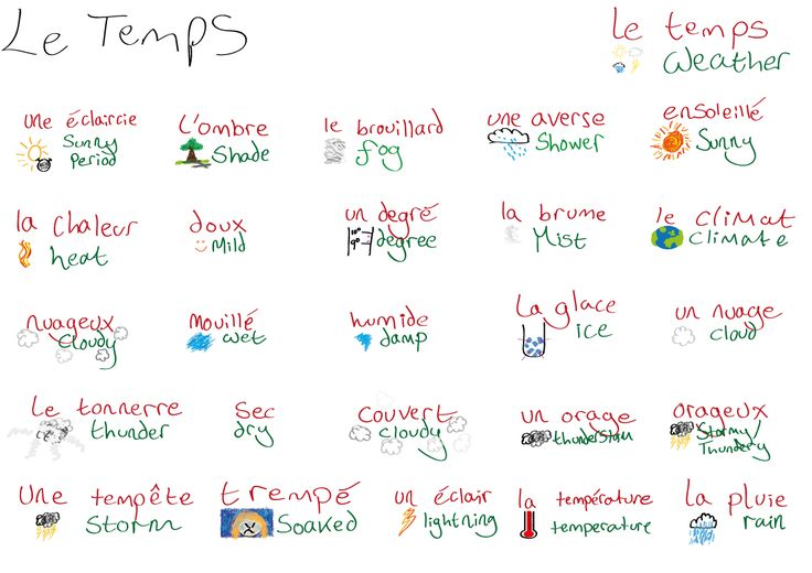weather- in french!