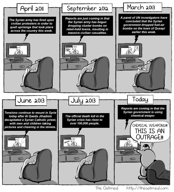 """""""The world reacts to the crisis in Syria"""" 