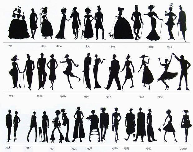 Century of Fashion Silhouettes