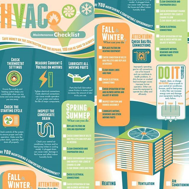 i know way too much about air looks better all vertical ventilation vector infographic vector - Vertical Air Conditioner