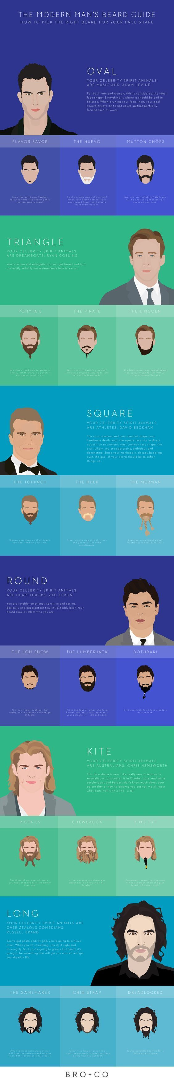 Find your perfect beard with this guide.