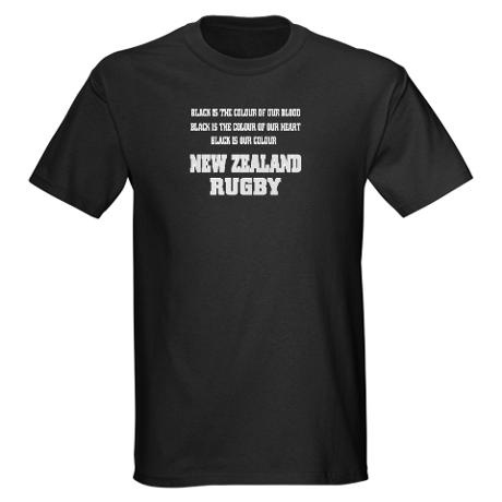 New Zealand All Blacks Rugby.