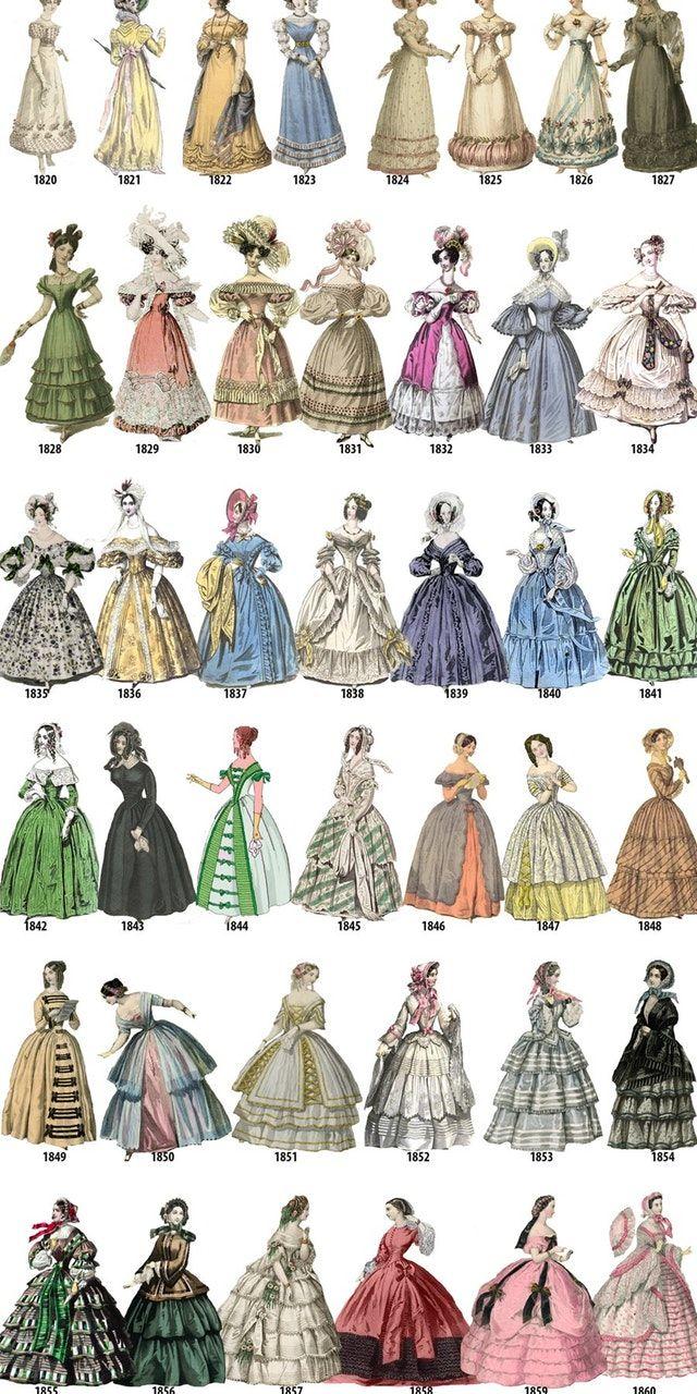 Reddit Femalefashionadvice Women S Fashion In Every Year From 1784 1970 Crossover Post Fr Fashion Design Drawings Womens Fashion Vintage Victorian Fashion