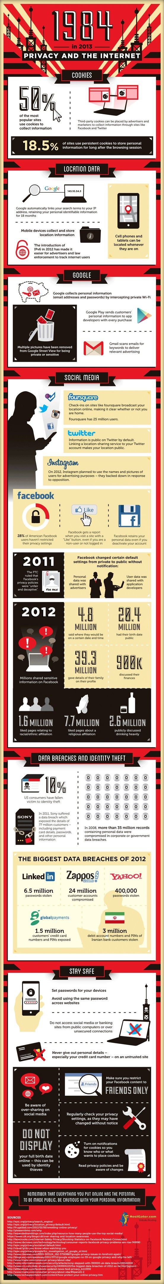 George Orwell 1984 in 2013 (privacy and the Internet) #infografia #infographic #internet