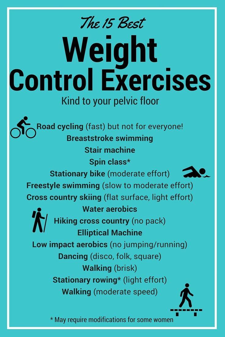 The 15 Best Weight Control Exercises Pelvic Floor