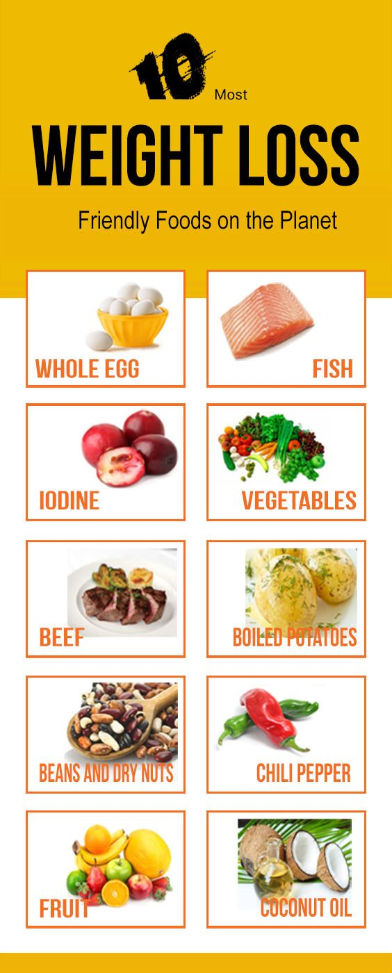 Fitness Diet: What to Eat to Lose Weight While Working Out
