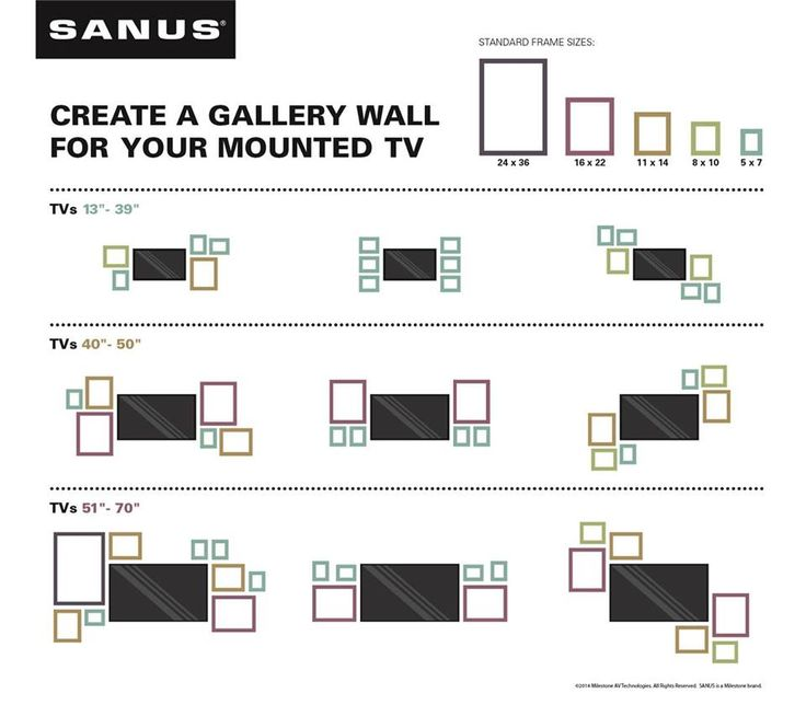 Mounted television layout guide, including sizes of televisions and artworks.