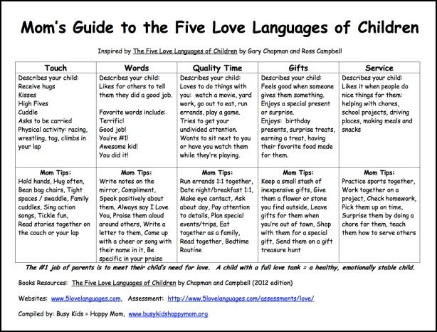 Five Love Languages for Kids. A simple way to figure out how kids give and receive love.