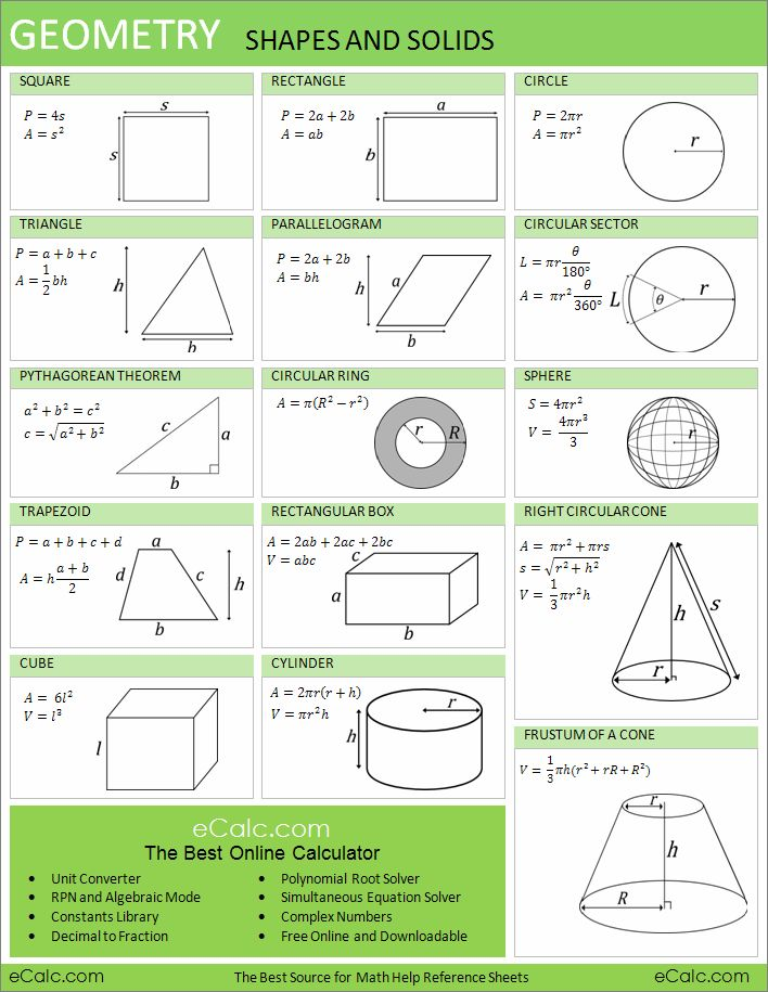 Geometry help sheet...super handy to keep in binders