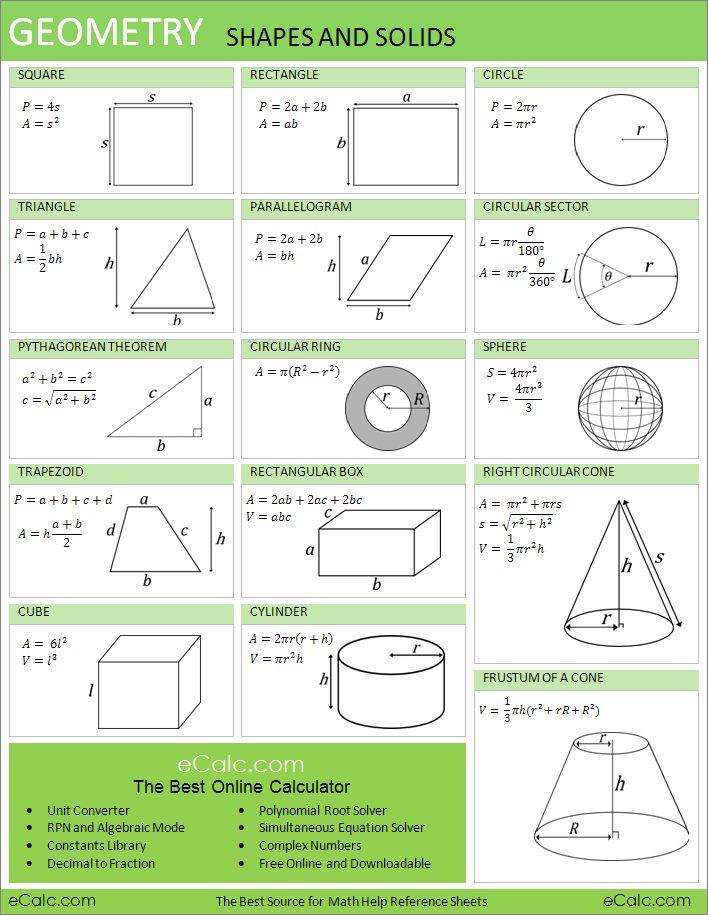 Learn videos chemie tabelle