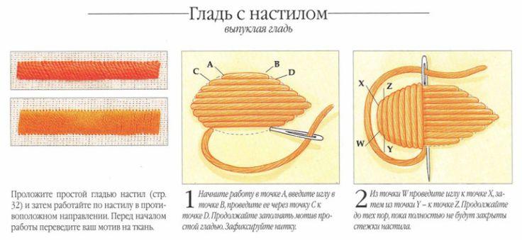Ботаническая вышивка: от стежков к шедеврам - Ярмарка Мастеров - ручная работа, handmade