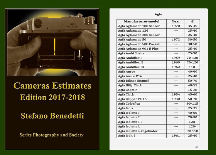 The book that helps antique dealers, collectors and retailers in buying or selling #vintage or #antique #cameras https://www.amazon.com/Cameras-estimates-2017-2018-Photography-Society-ebook/dp/B06XPZR9RV/ref=asap_bc?ie=UTF8