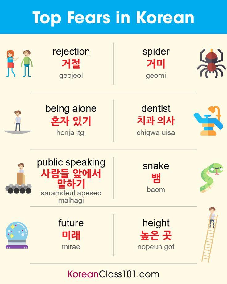 Learn Korean Korean words learning