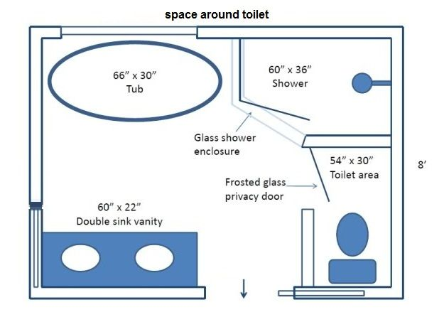 4 Things To Know How Much Space Do You Need Around A Toilet Home Interiors Bathroom Floor Plans Master Bathroom Plans Bathroom Layout